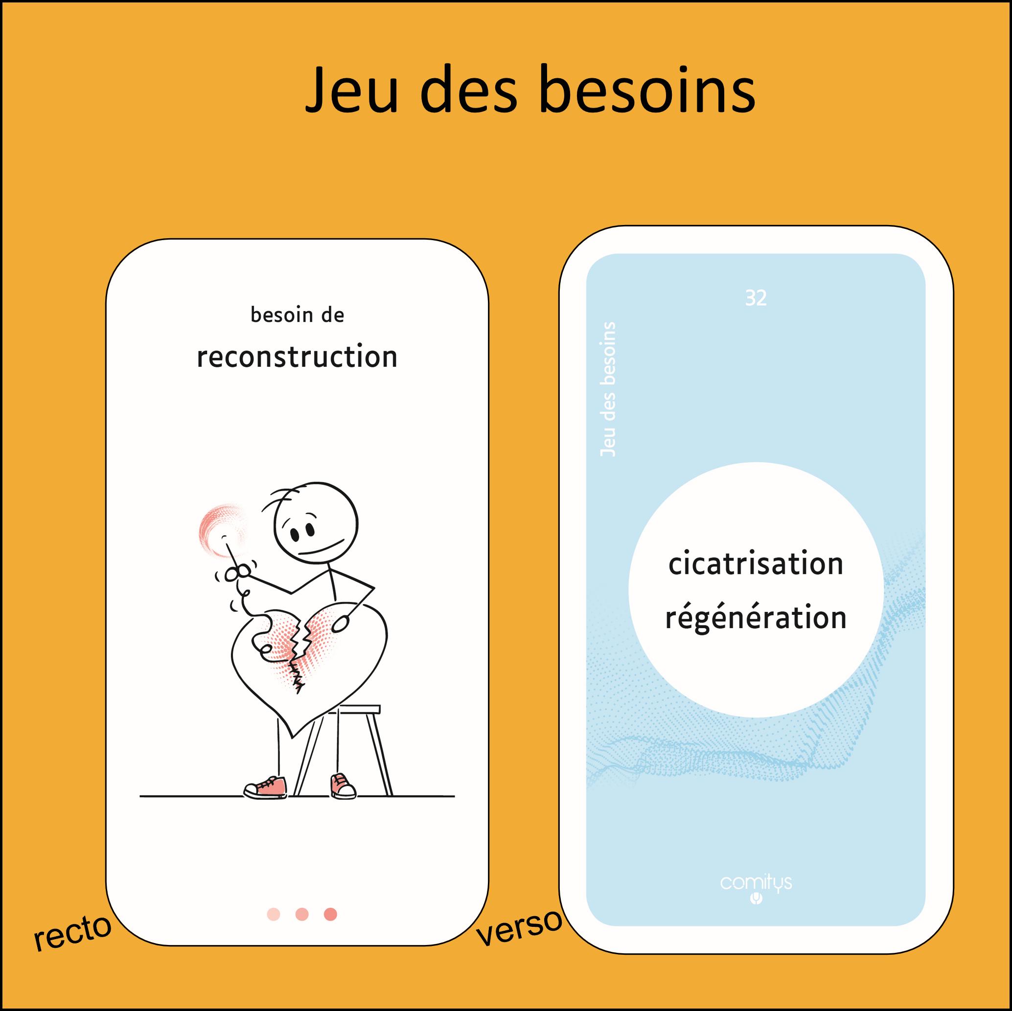 jeu-des-besoins-comitys-recto-verso